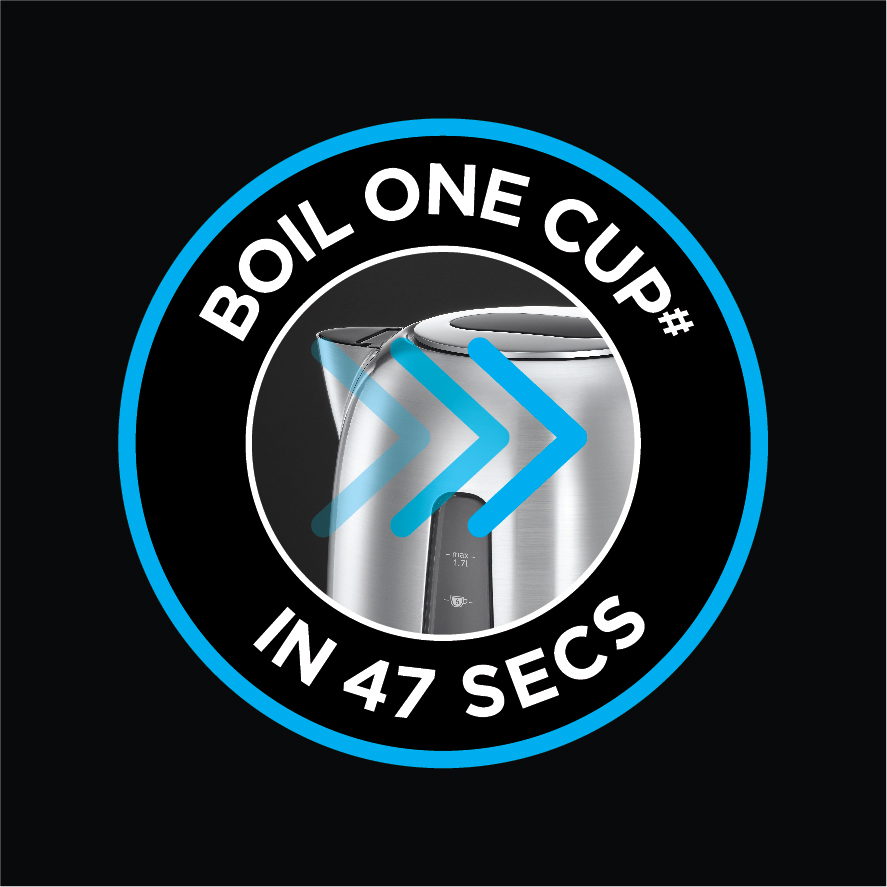 Boil one cup in 47 seconds