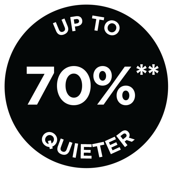 Up to 70% quieter
