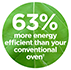 63% More Energy Efficient***