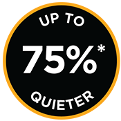 Bis zu 75 % leiser*